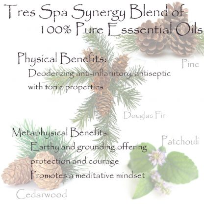 Tres Spa Synergy Blend - Renew