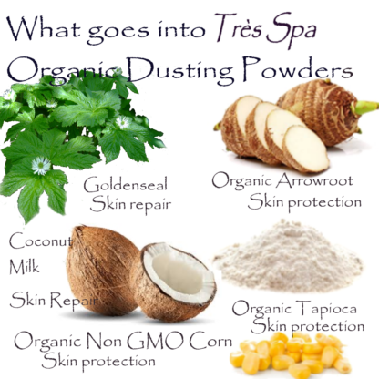 What Goes In our Powders by Tres Spa